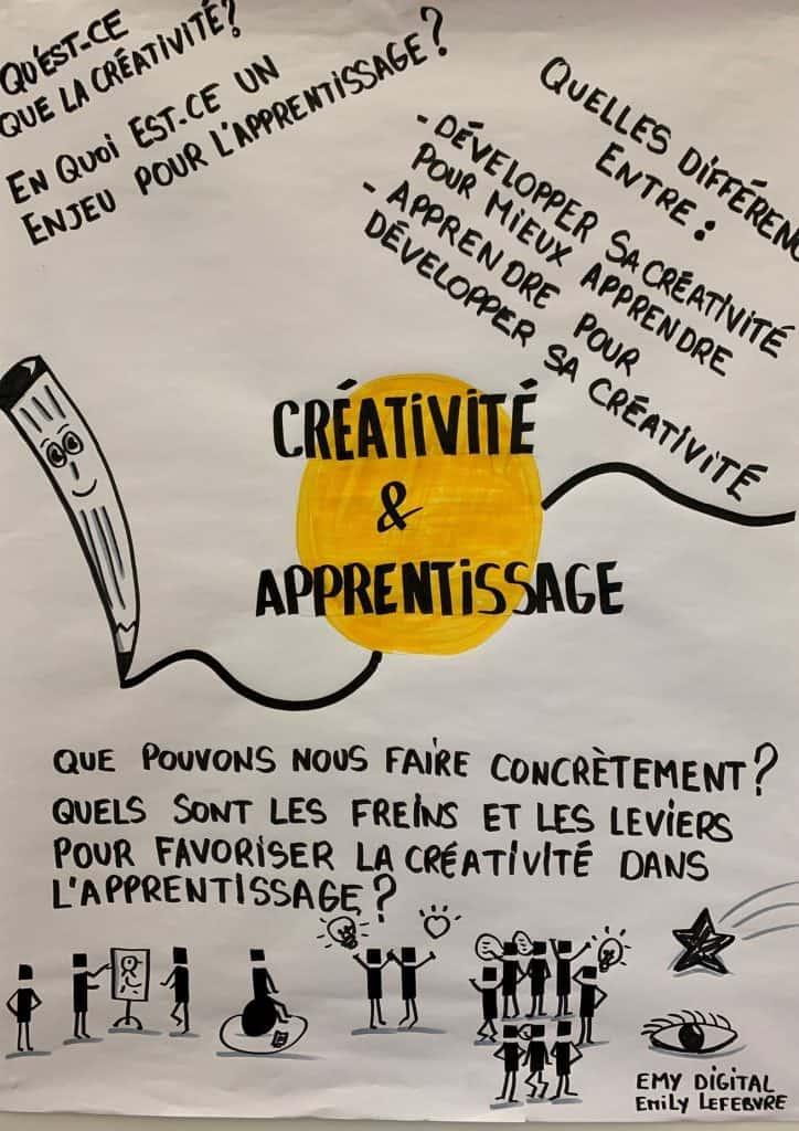 Poster facilitation graphique présentant la créativité dans l'apprentissage