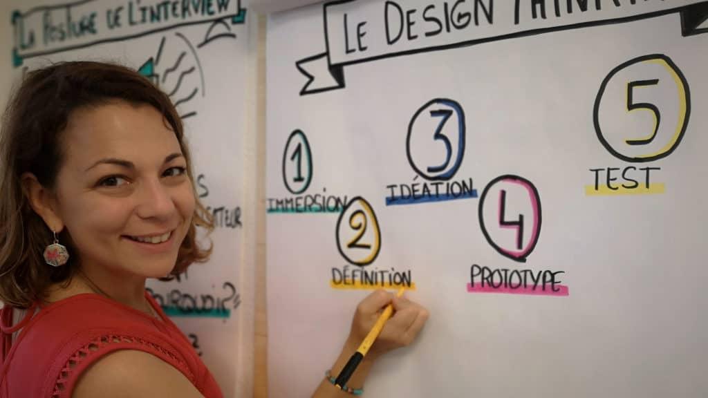 Emily Lefebvre, facilitatrice et fondatrice d'Emy Digital forme au Design Thinking