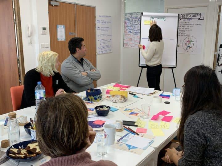 focus group atelier Design Thinking dans les locaux d'Emy Digital à Bordeaux