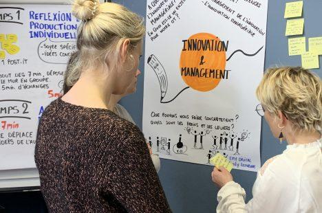 Formation Management et créativité