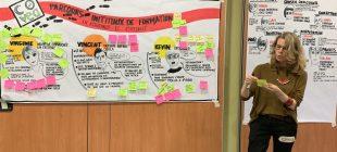 Covea les assurances : Formation Design Thinking et optimisation du parcours collaborateur