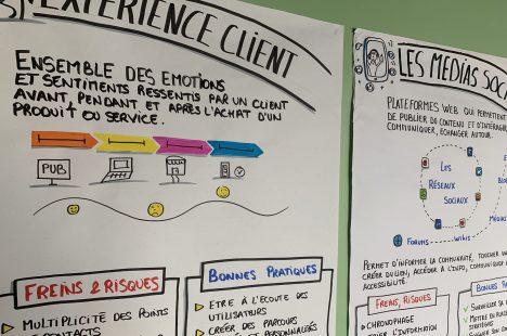 Formation Concevoir une expérience client de qualité
